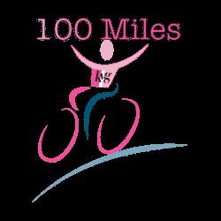 100 Miles Hall of Fame